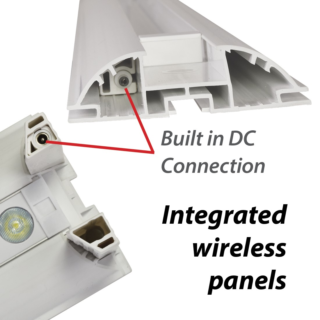 Integrated Wireless Panels